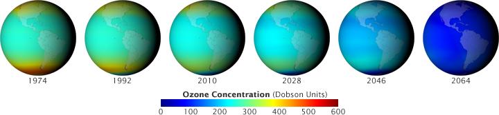 Hojenie ozónovej vrstvy.